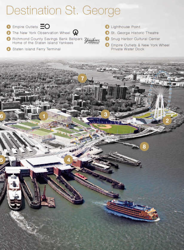 Extrait Brochure Empire Outlets